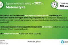Egzaminy-w-2021_3