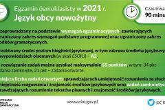 Egzaminy-w-2021_4